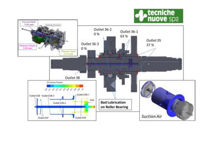 Un corso per progettare gli impianti oleodinamici delle macchine agricole